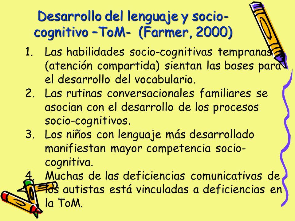 Desarrollo del lenguaje y socio-cognitivo –ToM- (Farmer, 2000)