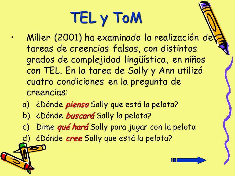 TEL y ToM