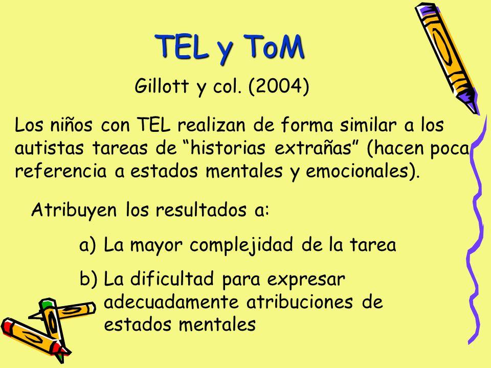TEL y ToM Gillott y col. (2004)