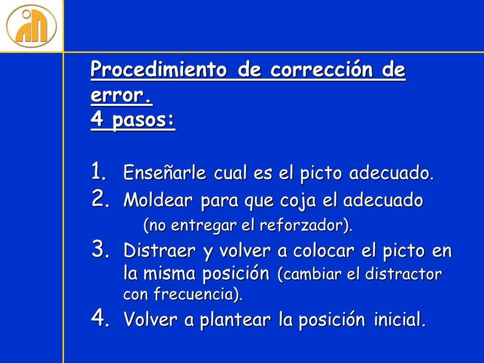 Procedimiento de corrección de error. 4 pasos: