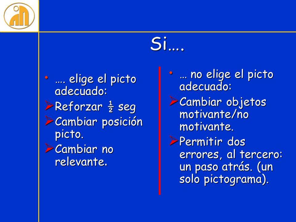 Si…. … no elige el picto adecuado: …. elige el picto adecuado: