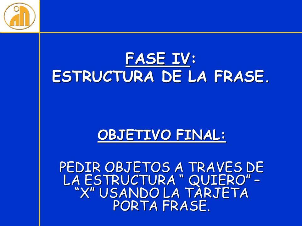 FASE IV: ESTRUCTURA DE LA FRASE.