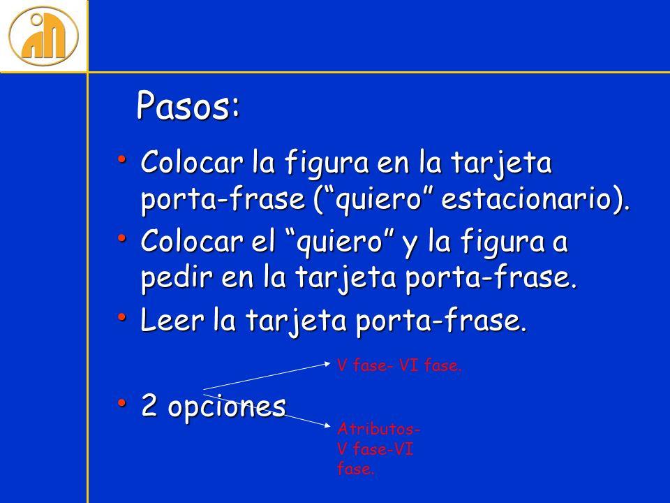 Pasos:Colocar la figura en la tarjeta porta-frase ( quiero estacionario). Colocar el quiero y la figura a pedir en la tarjeta porta-frase.