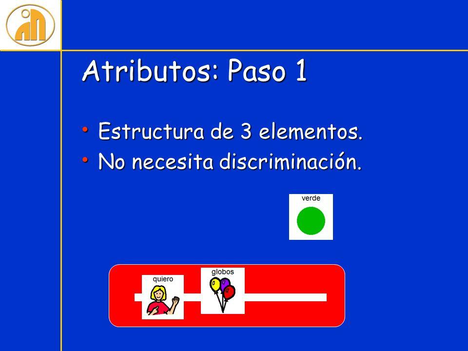 Atributos: Paso 1 Estructura de 3 elementos.