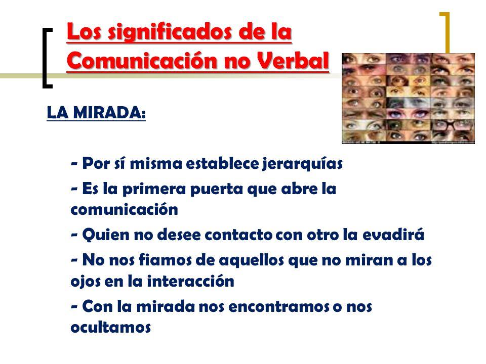 Los significados de la Comunicación no Verbal