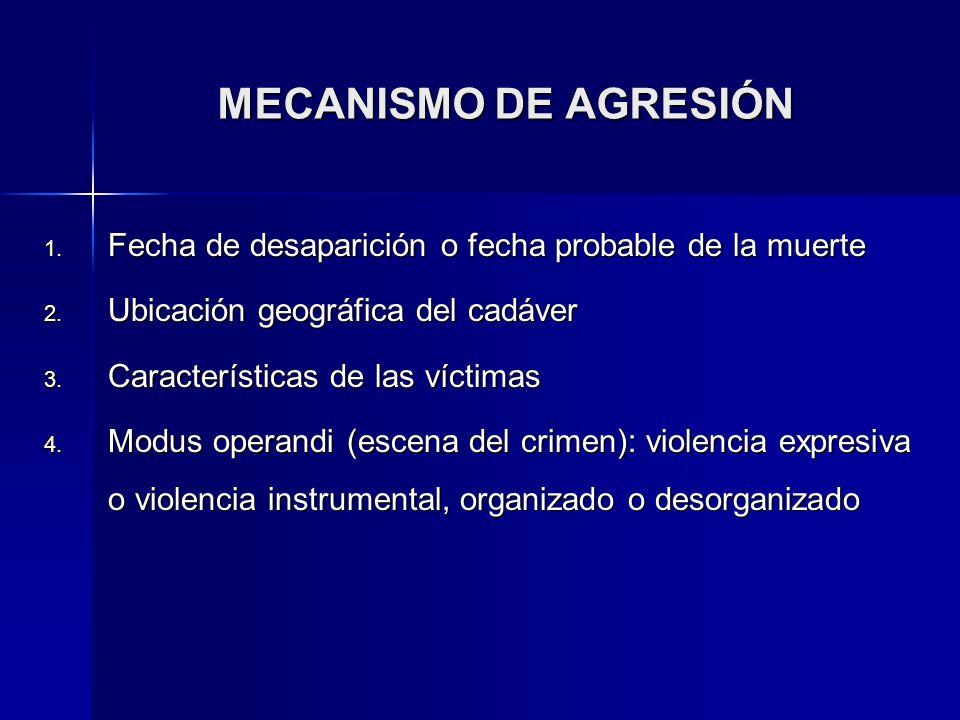 MECANISMO DE AGRESIÓN Fecha de desaparición o fecha probable de la muerte. Ubicación geográfica del cadáver.