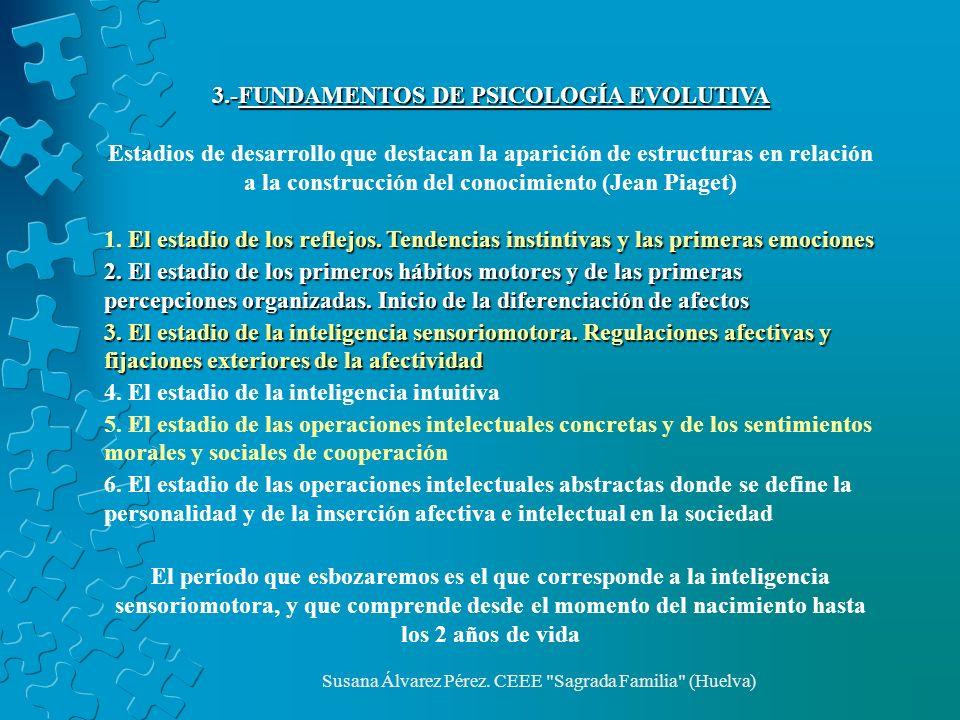 3.-FUNDAMENTOS DE PSICOLOGÍA EVOLUTIVA