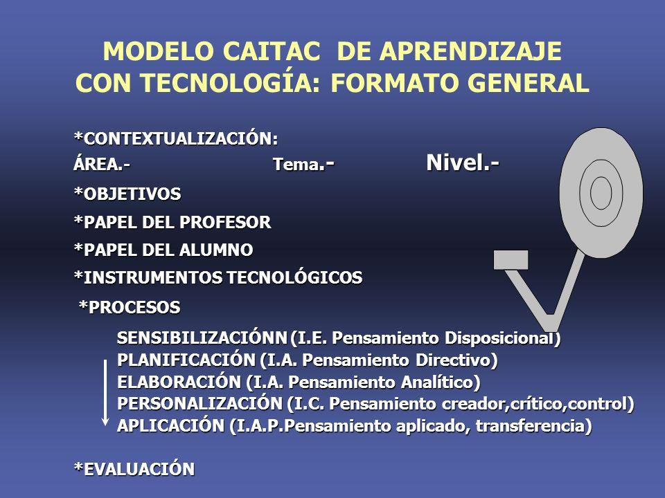 MODELO CAITAC DE APRENDIZAJE CON TECNOLOGÍA: FORMATO GENERAL