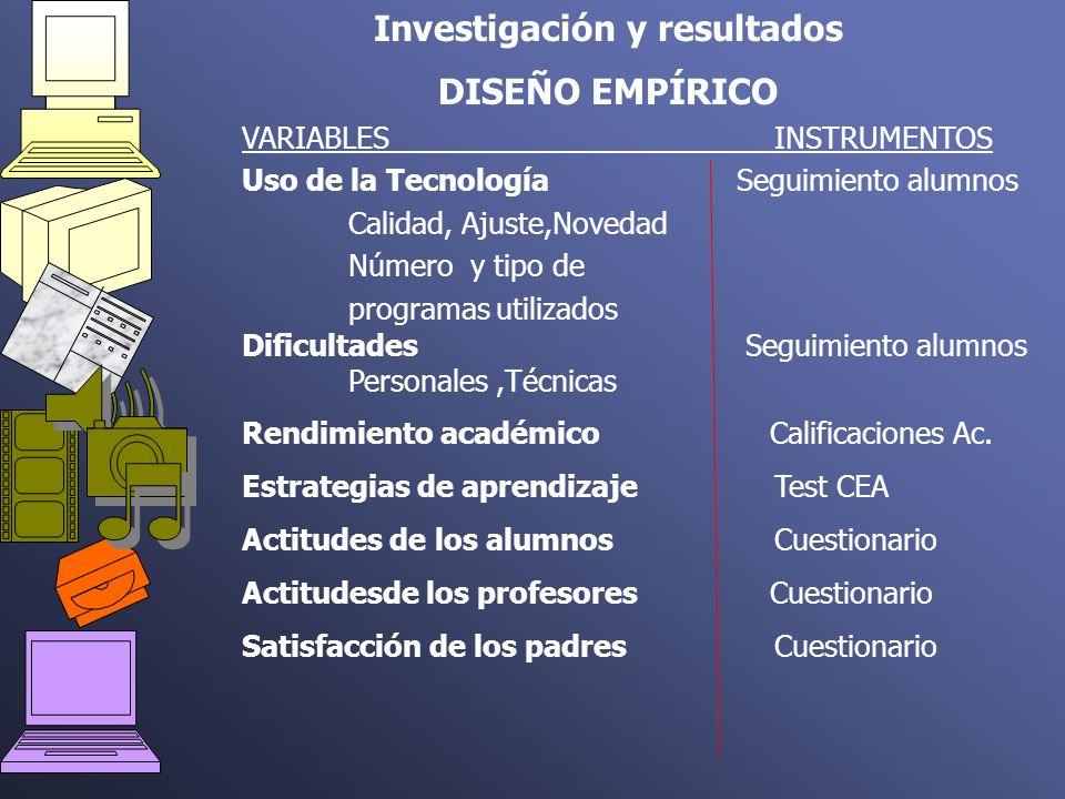 Investigación y resultados