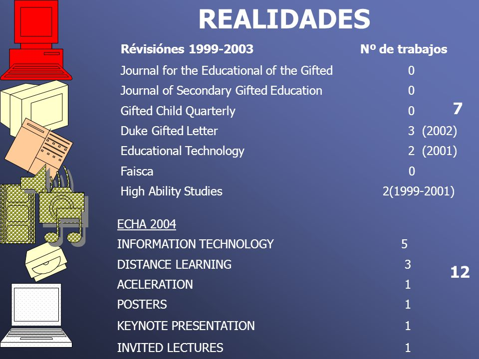 REALIDADES 7 12 Révisiónes 1999-2003 Nº de trabajos