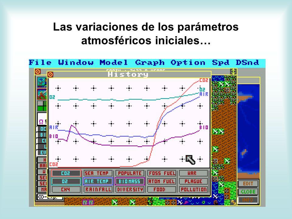 Las variaciones de los parámetros atmosféricos iniciales…