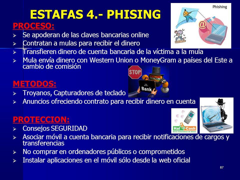 ESTAFAS 4.- PHISING PROCESO: METODOS: PROTECCION: