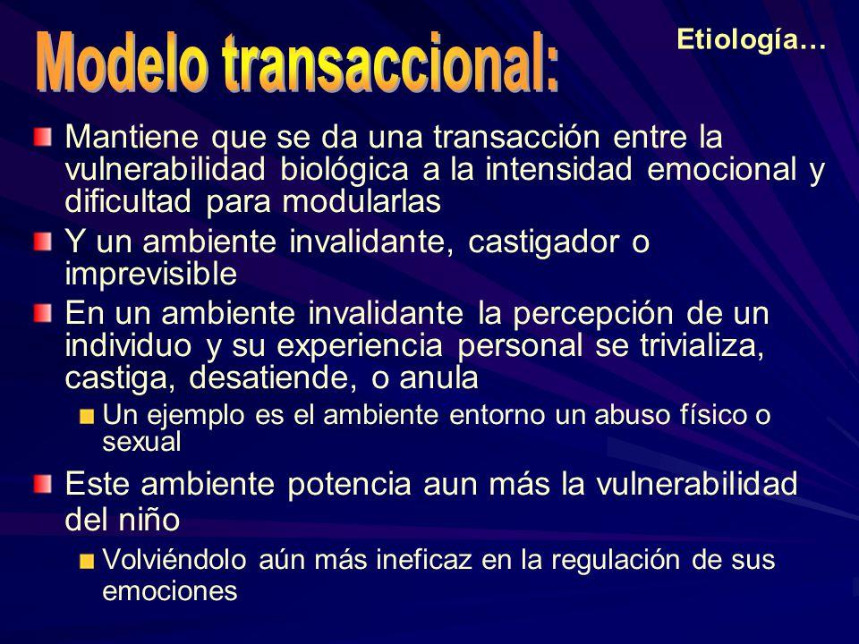 Modelo transaccional: