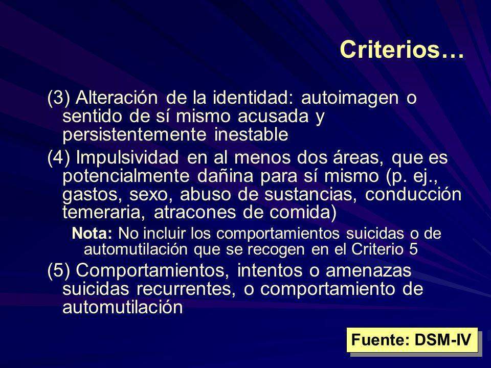 Criterios… (3) Alteración de la identidad: autoimagen o sentido de sí mismo acusada y persistentemente inestable.