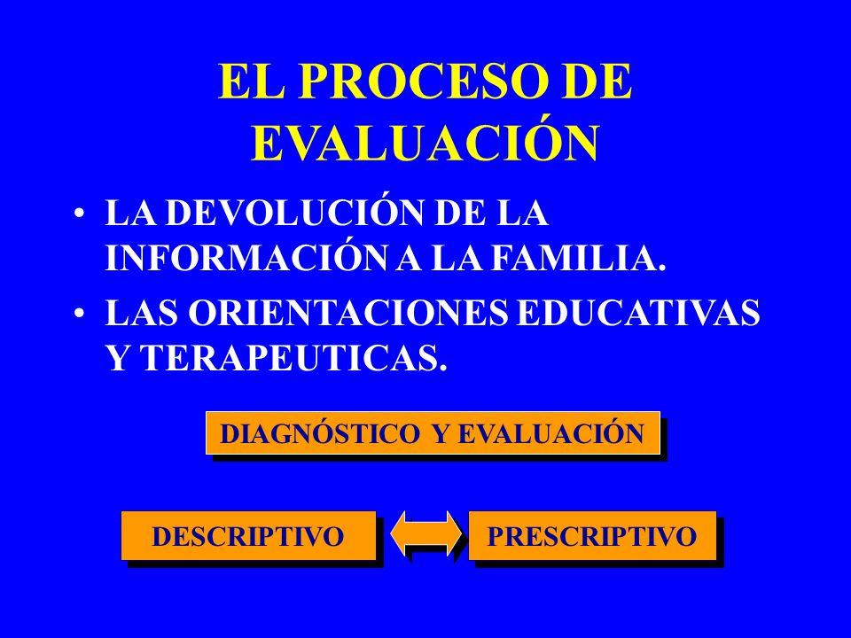 EL PROCESO DE EVALUACIÓN DIAGNÓSTICO Y EVALUACIÓN