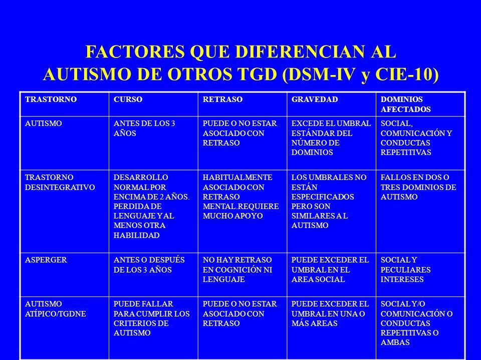 FACTORES QUE DIFERENCIAN AL AUTISMO DE OTROS TGD (DSM-IV y CIE-10)