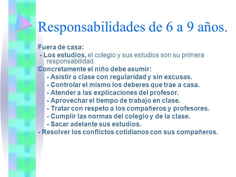 Responsabilidades de 6 a 9 años.