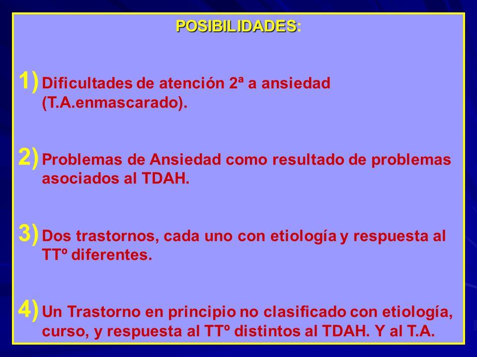 POSIBILIDADES: Dificultades de atención 2ª a ansiedad (T.A.enmascarado). Problemas de Ansiedad como resultado de problemas asociados al TDAH.
