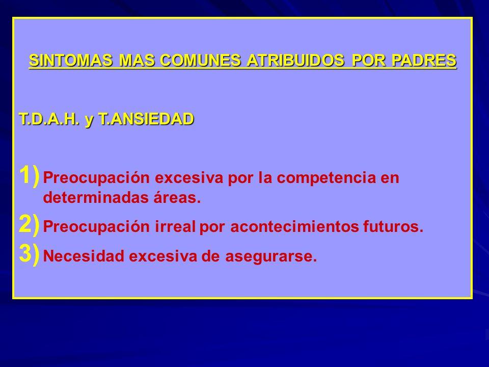 SINTOMAS MAS COMUNES ATRIBUIDOS POR PADRES