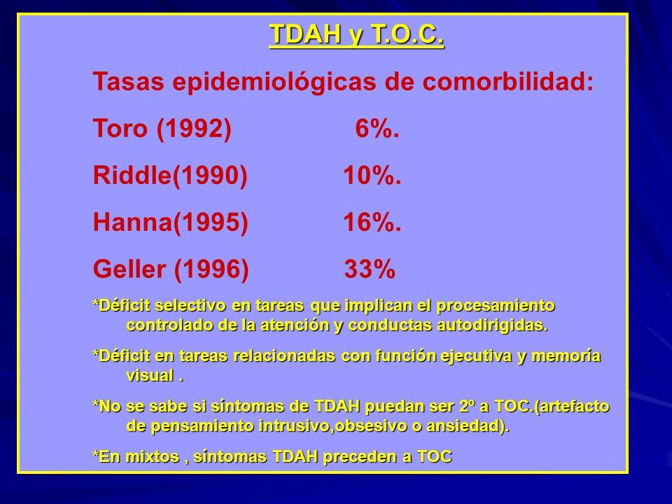 Tasas epidemiológicas de comorbilidad: Toro (1992) 6%.