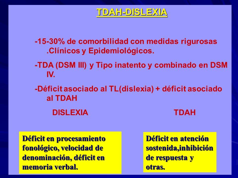 TDAH-DISLEXIA -15-30% de comorbilidad con medidas rigurosas .Clínicos y Epidemiológicos. -TDA (DSM III) y Tipo inatento y combinado en DSM IV.