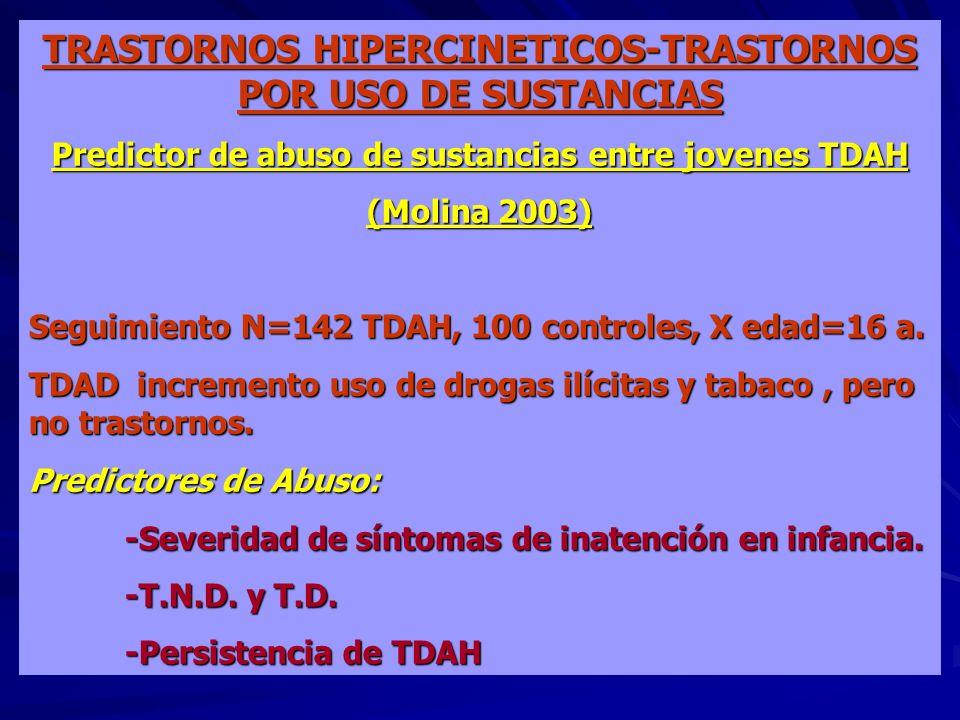 TRASTORNOS HIPERCINETICOS-TRASTORNOS POR USO DE SUSTANCIAS