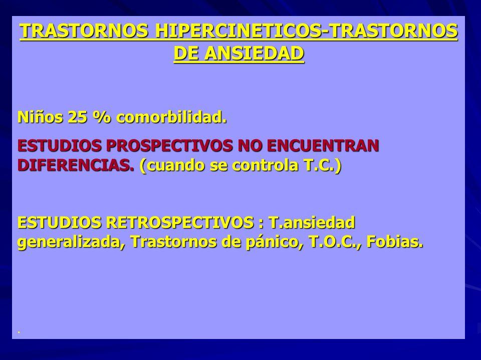 TRASTORNOS HIPERCINETICOS-TRASTORNOS DE ANSIEDAD