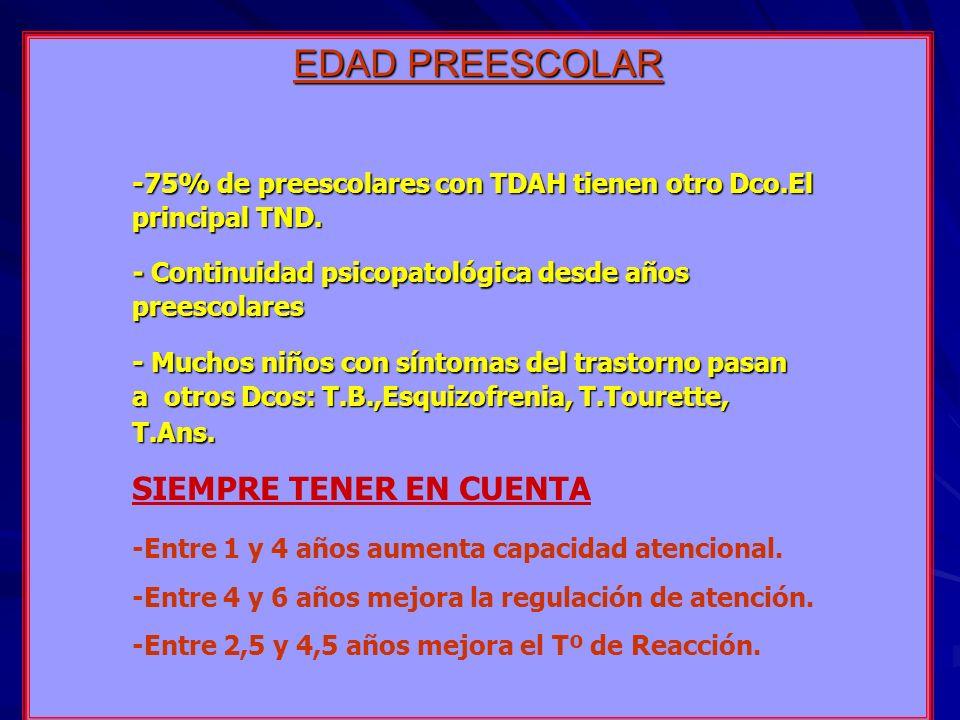 EDAD PREESCOLAR -75% de preescolares con TDAH tienen otro Dco.El principal TND. - Continuidad psicopatológica desde años preescolares.