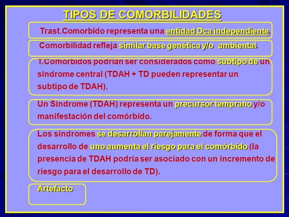 TIPOS DE COMORBILIDADES