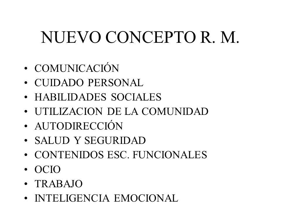 NUEVO CONCEPTO R. M. COMUNICACIÓN CUIDADO PERSONAL
