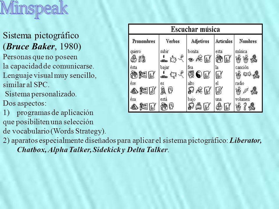 Minspeak Sistema pictográfico (Bruce Baker, 1980)