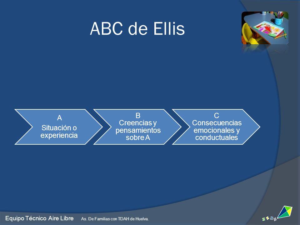 ABC de Ellis Situación o experiencia. A. B Creencias y pensamientos sobre A. C Consecuencias emocionales y conductuales.
