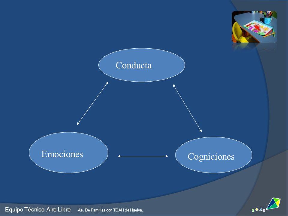 Conducta Emociones Cogniciones