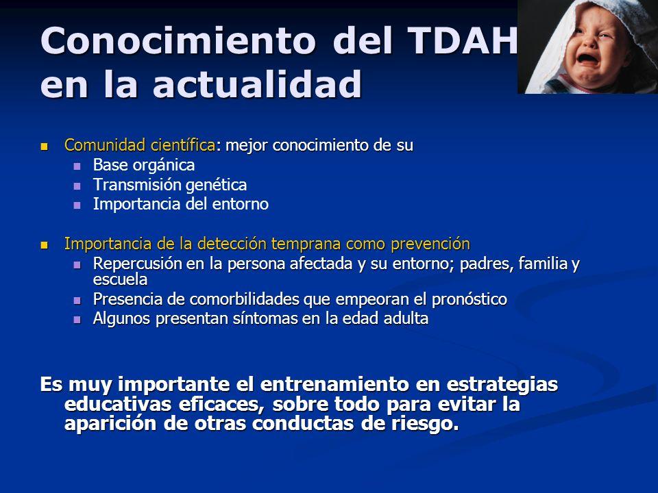 Conocimiento del TDAH en la actualidad