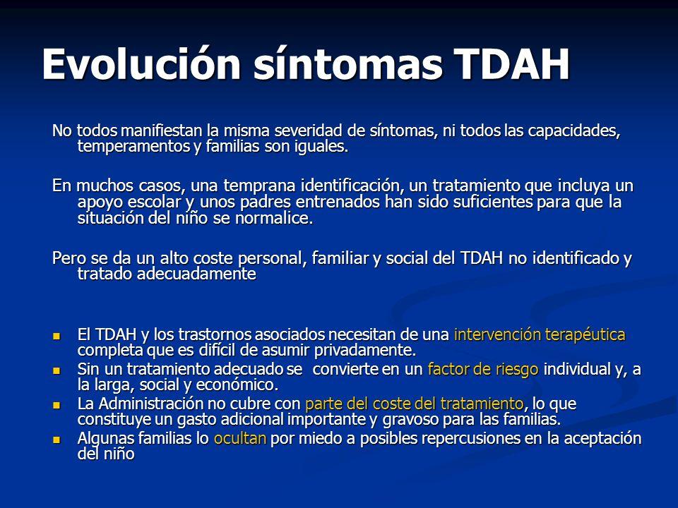 Evolución síntomas TDAH