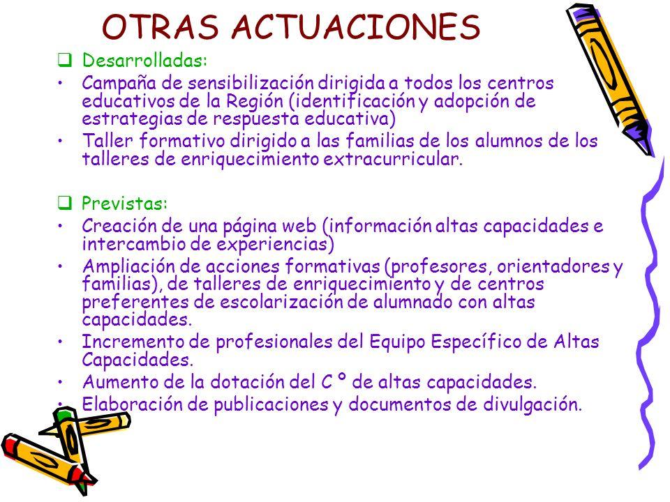 OTRAS ACTUACIONES Desarrolladas: