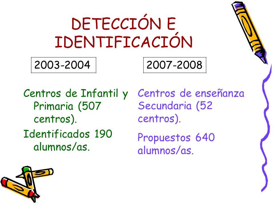DETECCIÓN E IDENTIFICACIÓN