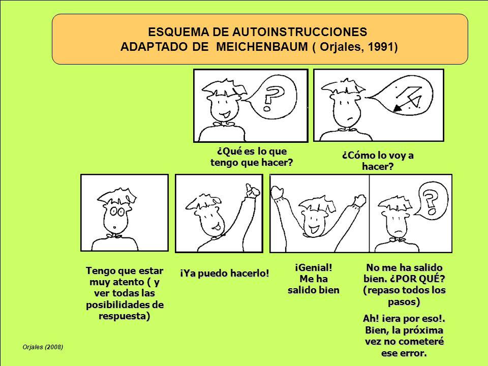 ESQUEMA DE AUTOINSTRUCCIONES ADAPTADO DE MEICHENBAUM ( Orjales, 1991)