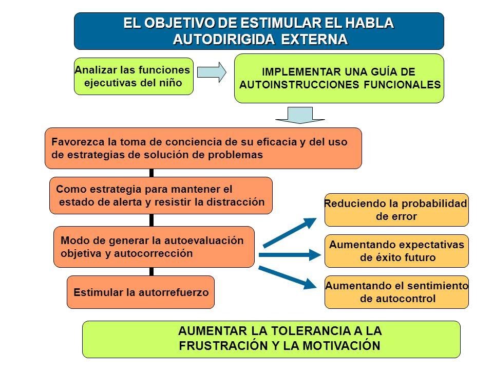 EL OBJETIVO DE ESTIMULAR EL HABLA