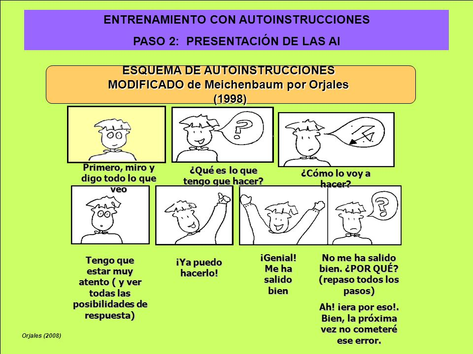 ENTRENAMIENTO CON AUTOINSTRUCCIONES PASO 2: PRESENTACIÓN DE LAS AI