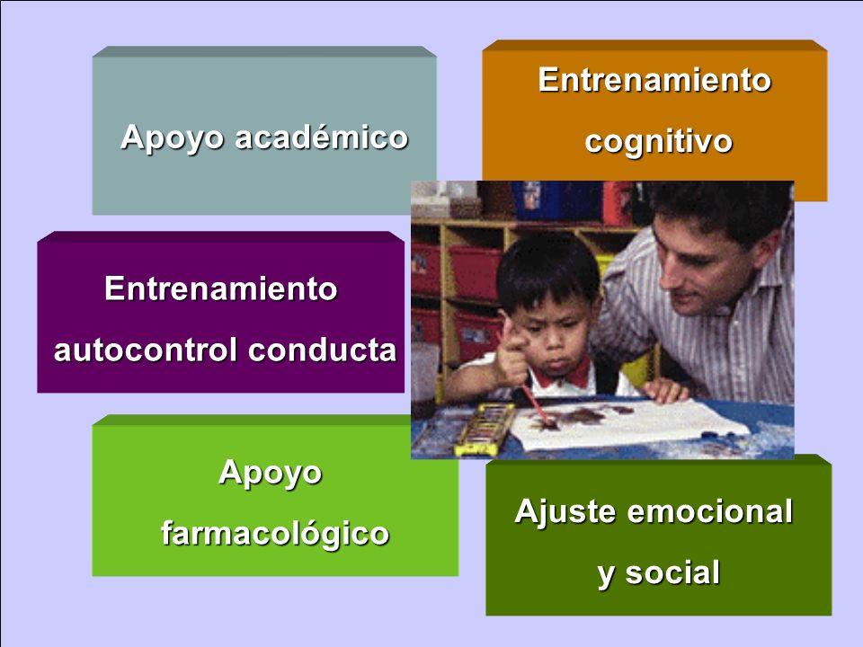 Entrenamiento cognitivo. Apoyo académico. Entrenamiento. autocontrol conducta. Apoyo. farmacológico.