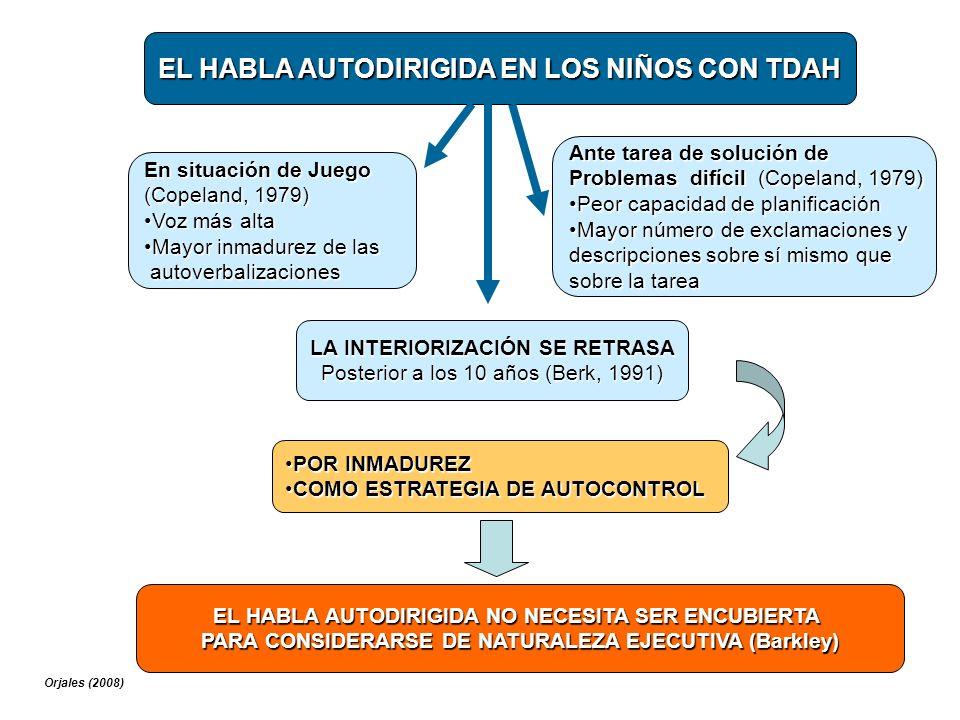 EL HABLA AUTODIRIGIDA EN LOS NIÑOS CON TDAH