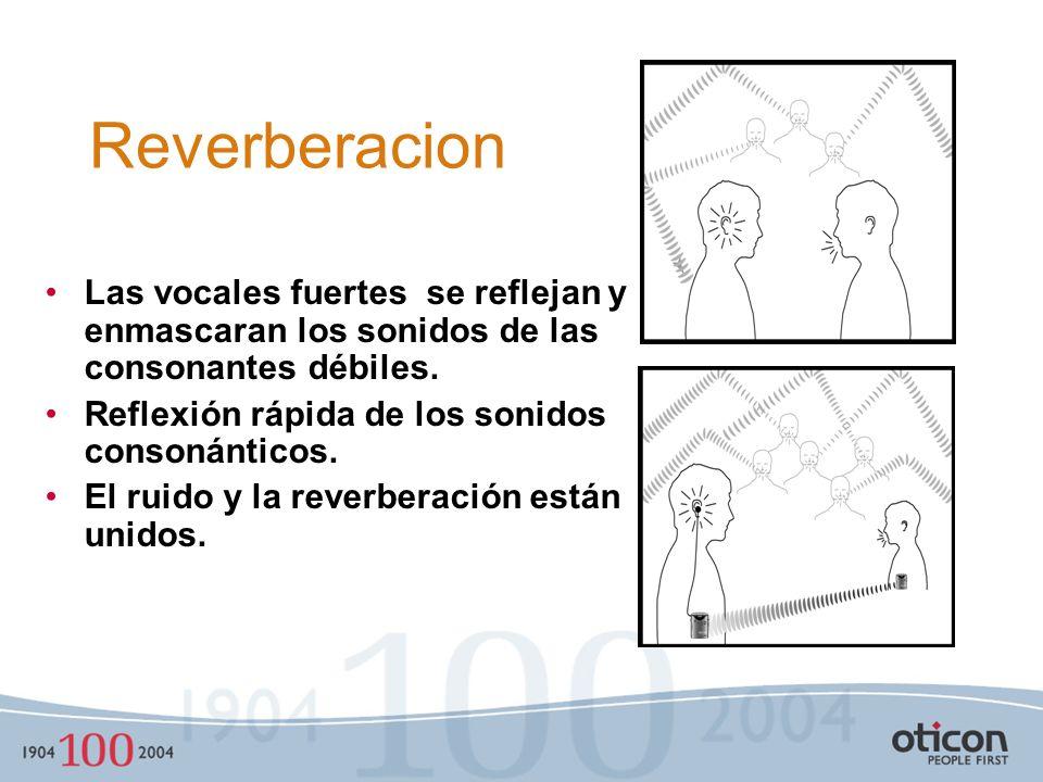 Reverberacion Las vocales fuertes se reflejan y enmascaran los sonidos de las consonantes débiles.