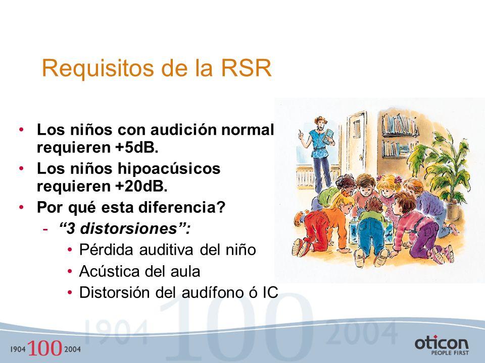 Requisitos de la RSR Los niños con audición normal requieren +5dB.