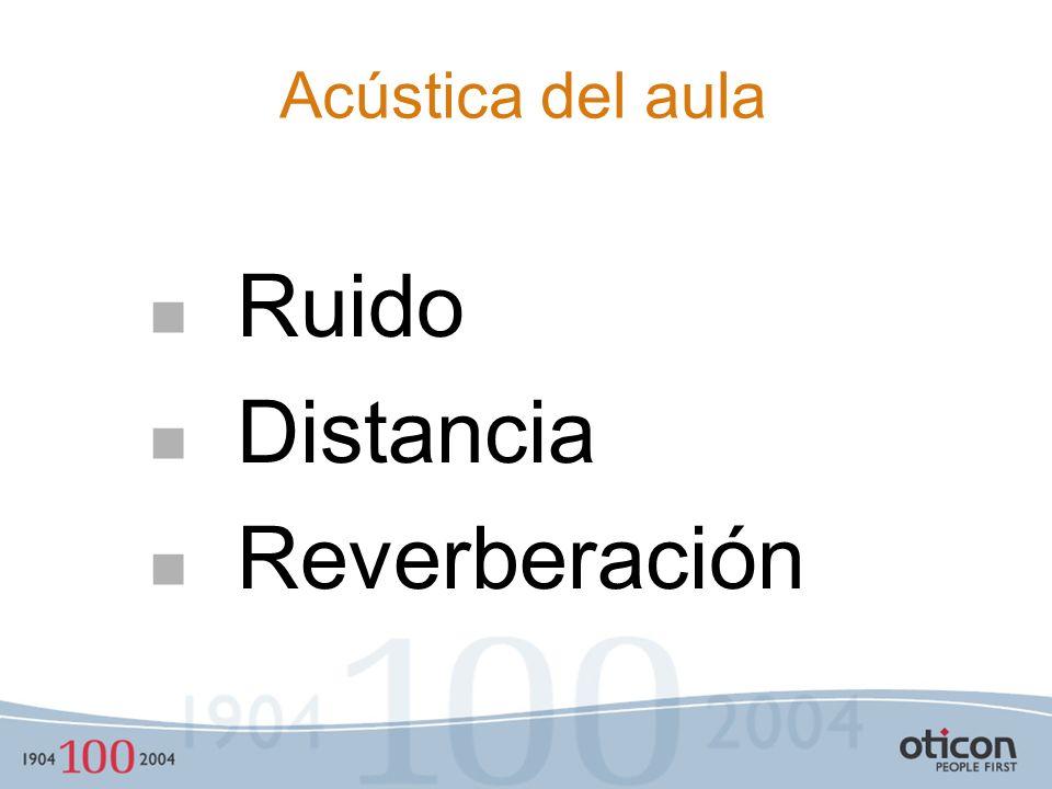 Acústica del aula Ruido Distancia Reverberación