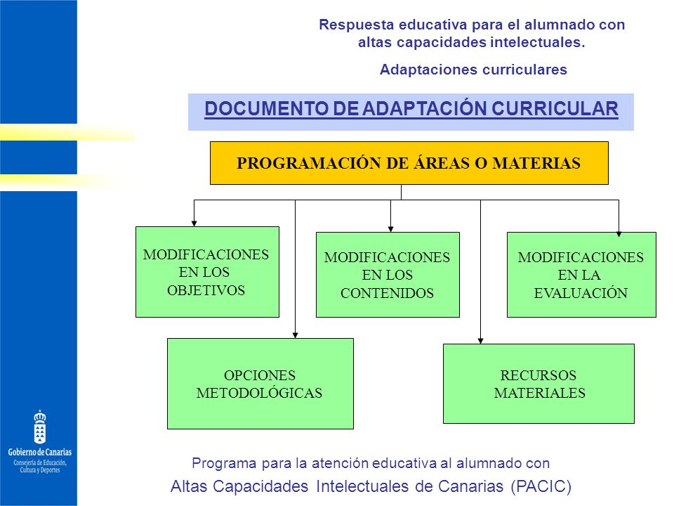 DOCUMENTO DE ADAPTACIÓN CURRICULAR