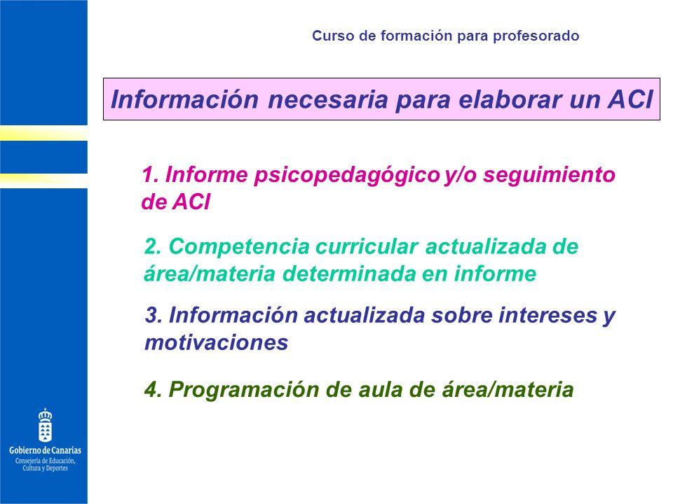 Información necesaria para elaborar un ACI