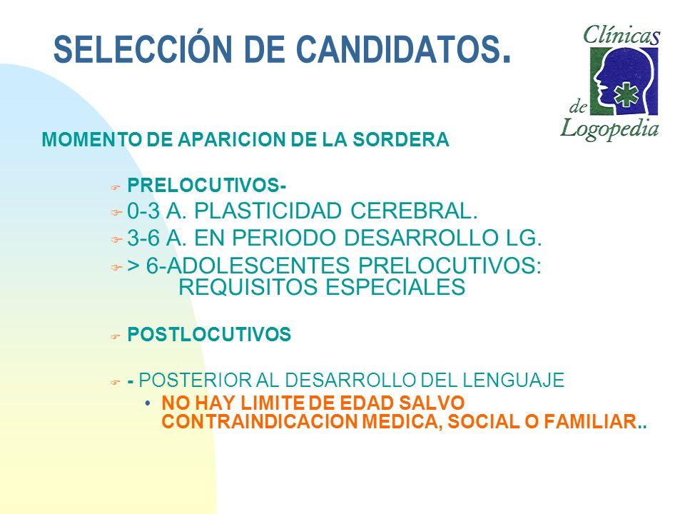 SELECCIÓN DE CANDIDATOS.