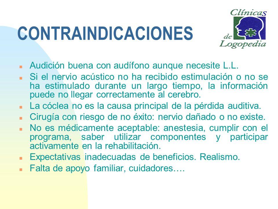 CONTRAINDICACIONES Audición buena con audífono aunque necesite L.L.
