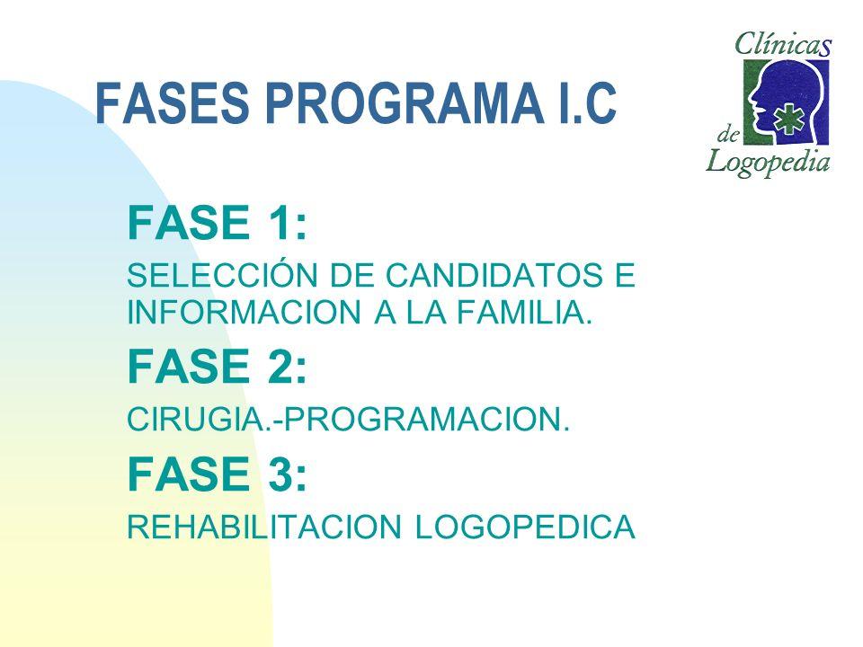 FASES PROGRAMA I.C FASE 1: